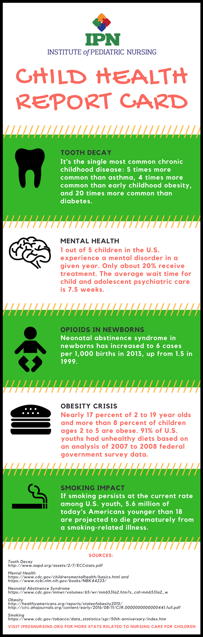 Childrens health: a selection of sites